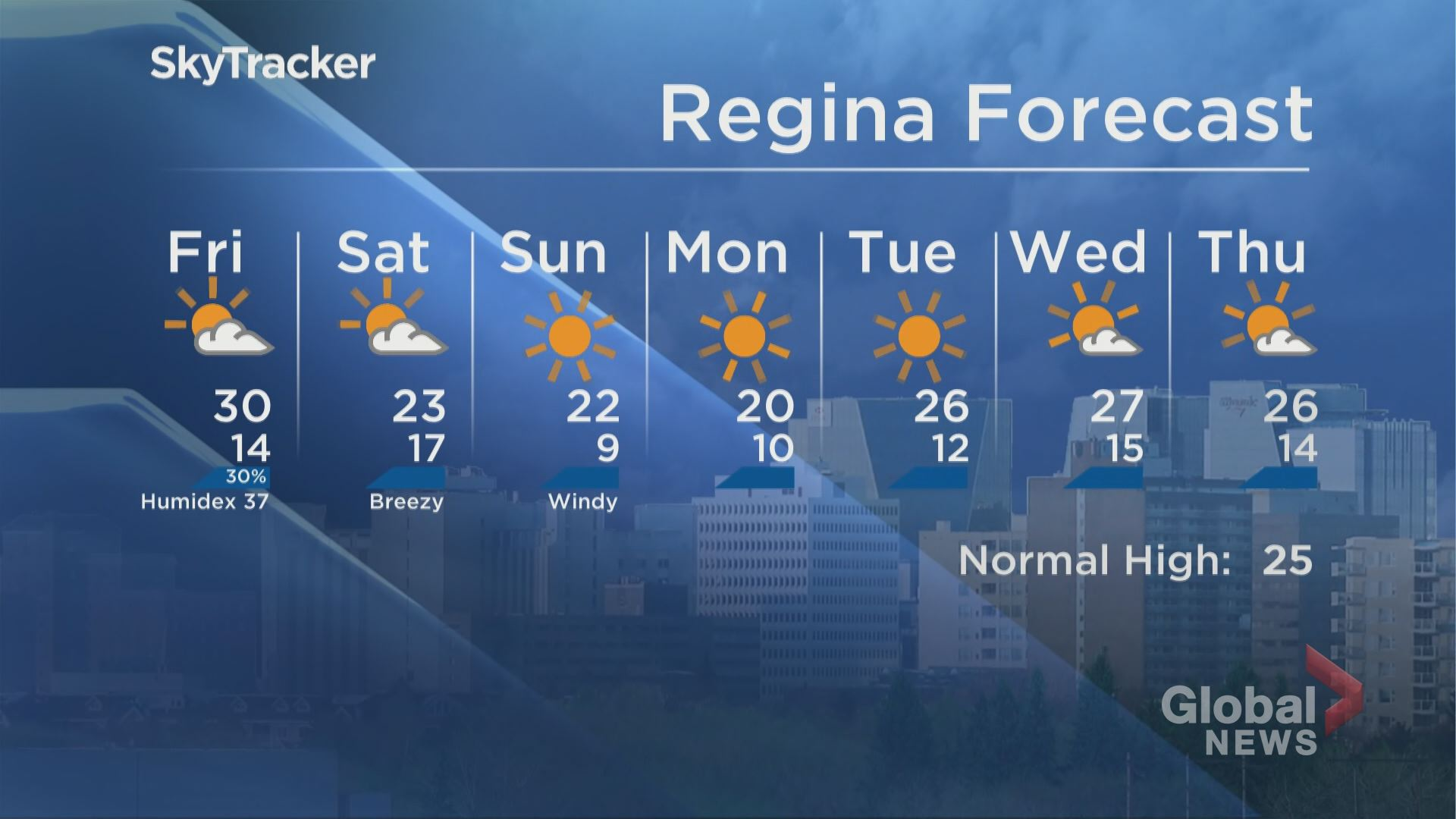 Global Regina Weather July 12 | Watch News Videos Online