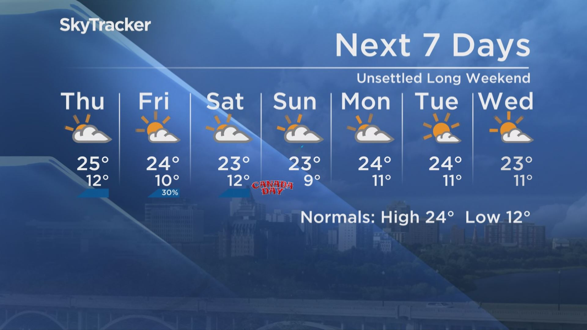 Saskatoon weather outlook: unsettled conditions for Canada Day ...
