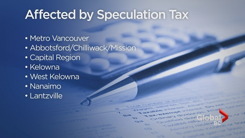 Canadian Permanent Residence | speculation tax