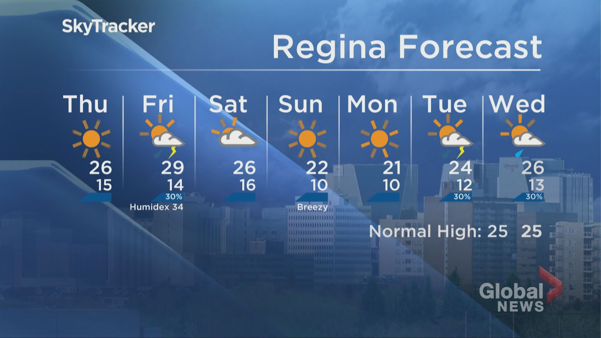 Global Regina Weather, July 11 | Watch News Videos Online
