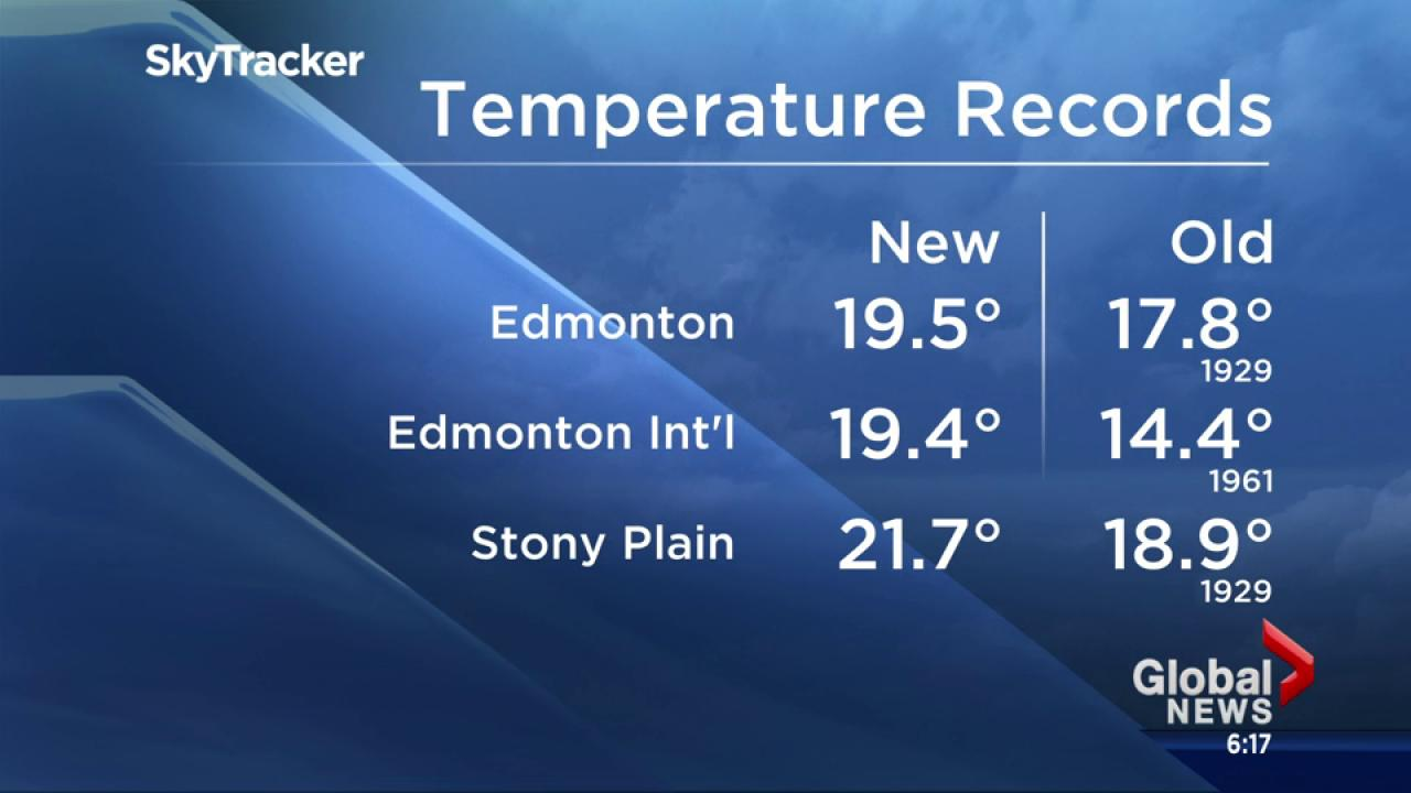 Edmonton breaks November temperature record | Watch News Videos Online